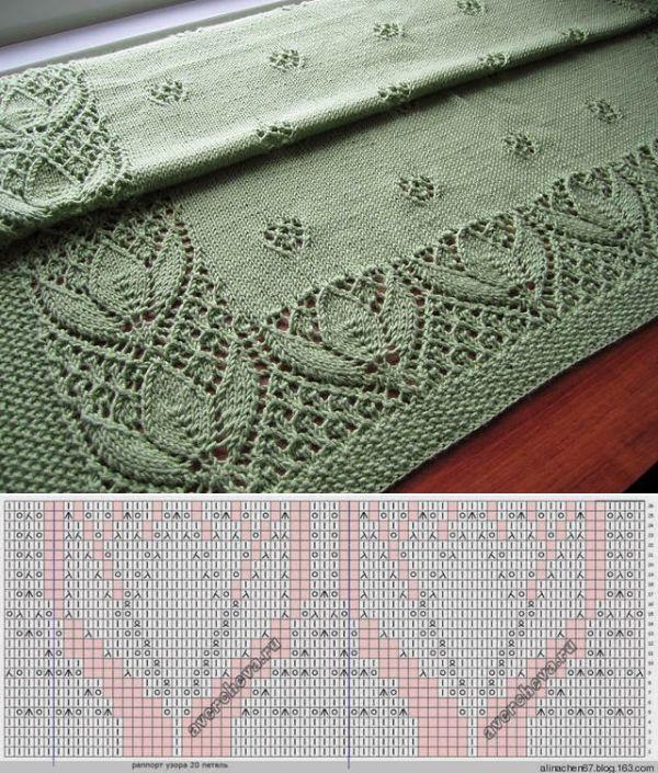 Rosebud lace border chart