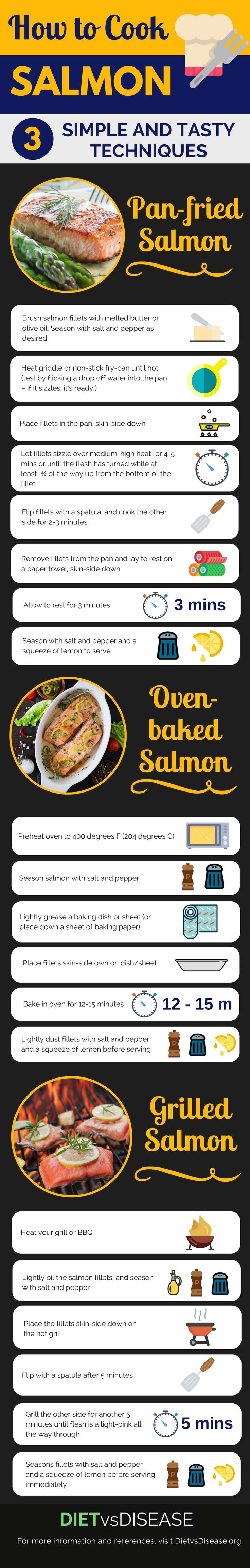 21b7277b60b2e699ce30da2b29758467 Salmon is a healthy, nutritious and flavourful source of protein. This article w...
