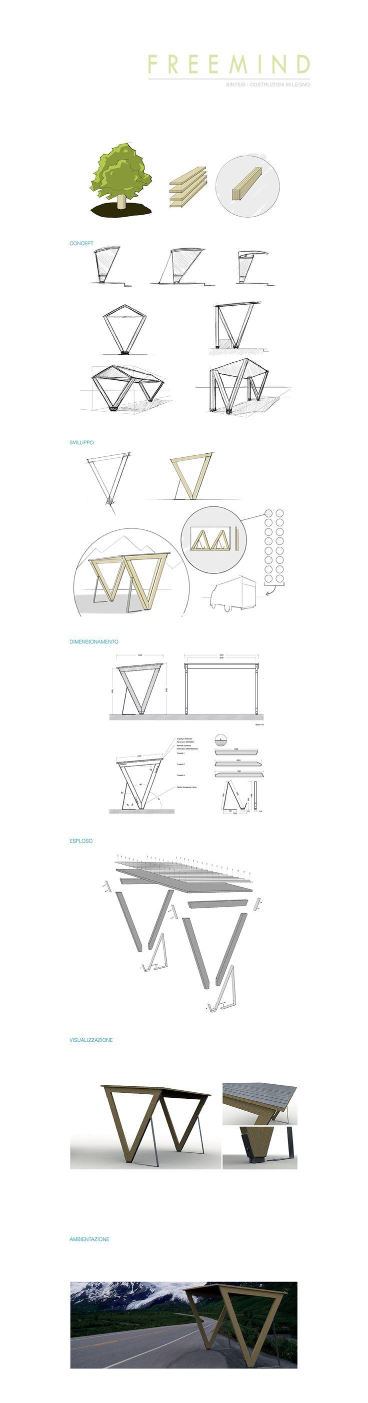 Pensilina eco design by Sintesi