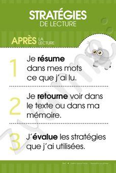 Stratégies (3) - Après la lecture
