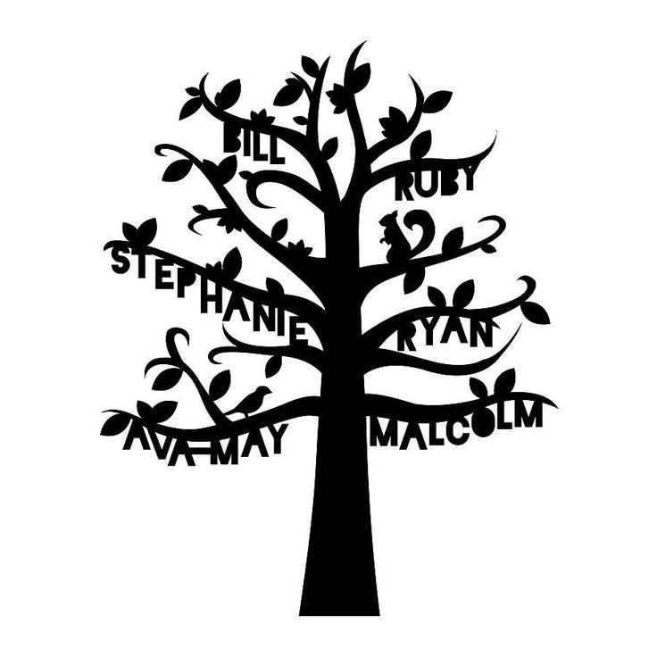 Personalised Family Tree Paper Cut Artwork