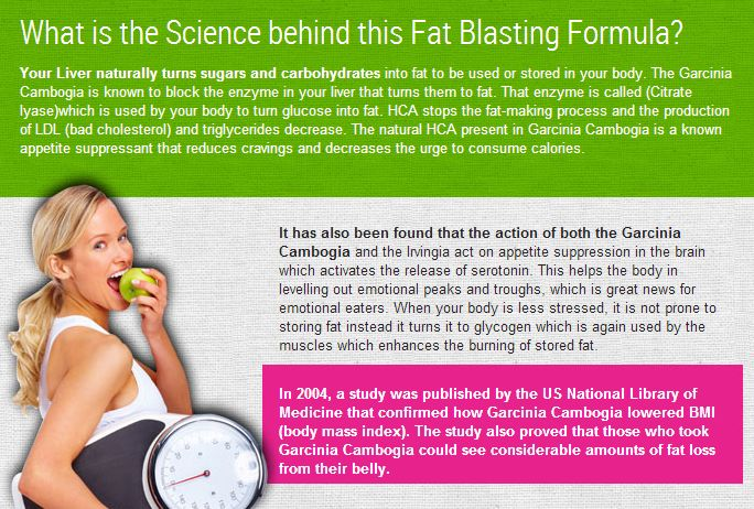 What is the Science behind this Fat Blasting Formula?