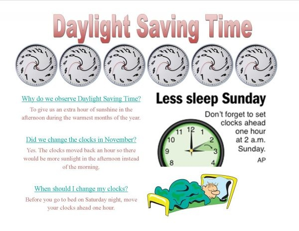 9 best daylight savings time 2013 images on pinterest for When was daylight savings time started