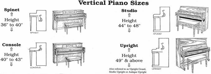 Upright piano sizes dream home pinterest piano and for Piano upright dimensions