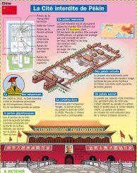 La Cité interdite de Pékin - Mon Quotidien, le seul site d'information quotidienne pour les 10 - 14 ans !