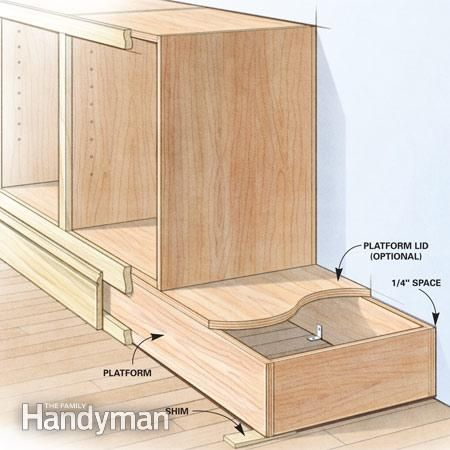 High Quality Plywood Cabinet Plans | Shortcuts For Custom Built Cabinets: The Family  Handyman Design Inspirations