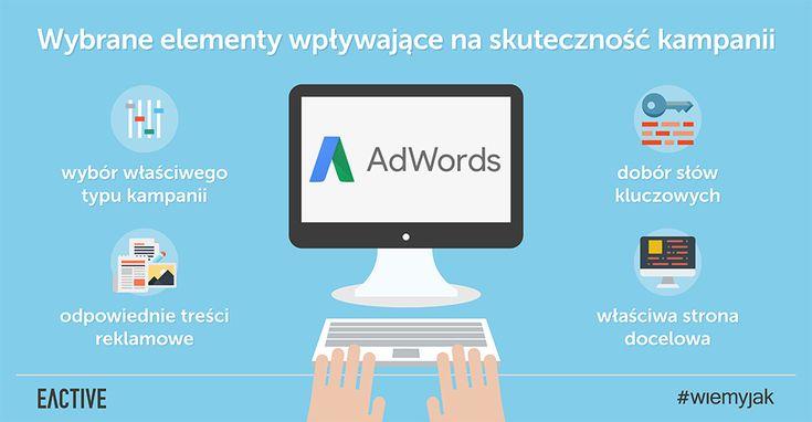 Co wpływa na skuteczność kampanii AdWords?