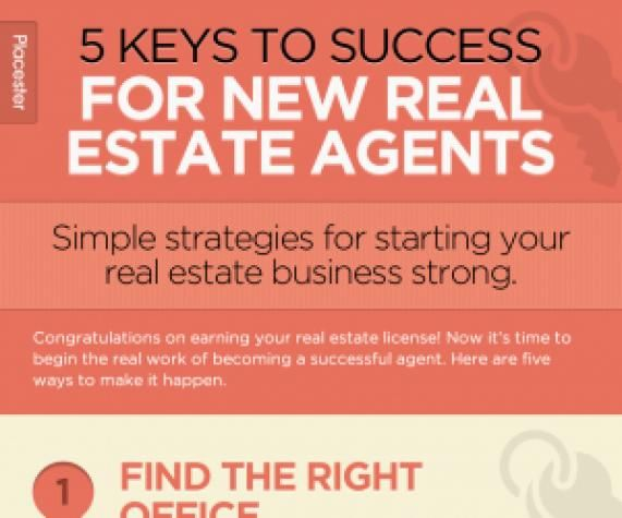21bd25404b9cb6e88783f940bd704739 - How To Get A Real Estate License In Ireland
