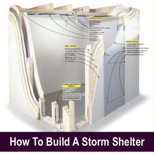 How To Build An Above Ground Storm Shelter...http://homestead-and-survival.com/how-to-build-an-above-ground-storm-shelter/
