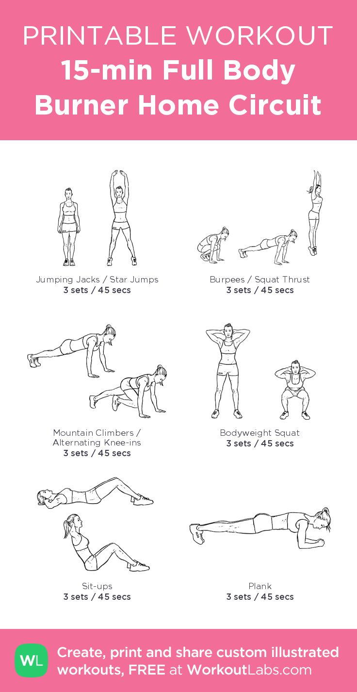 15-min Full Body Burner Home Circuit: my visual workout created at WorkoutLabs.com • Click through to customize and download as a FREE PDF! #customworkout