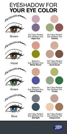 Lidschatten- und Augen- Farben