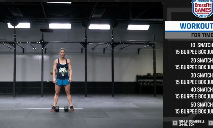 CrossFit Open 17.1 – Workout Announced!