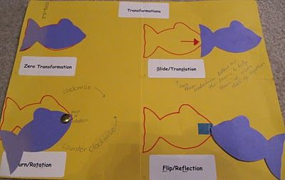 Nice idea for studying transformations.