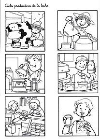 Enormément d'images séquentielles!!  Secuencias Temporales para recortar y colorear!! - Betiana 1 - Álbumes web de Picasa