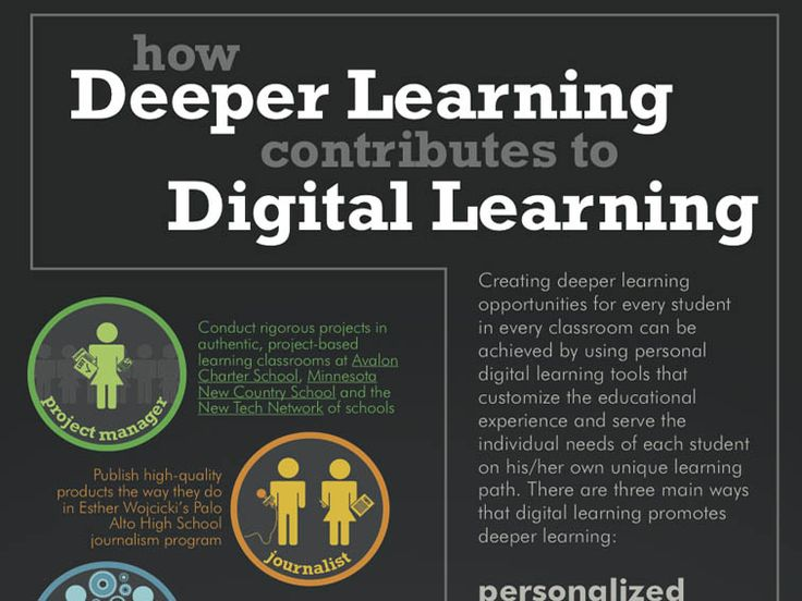 Infographic: 9 Ways Digital Learning Tools Function