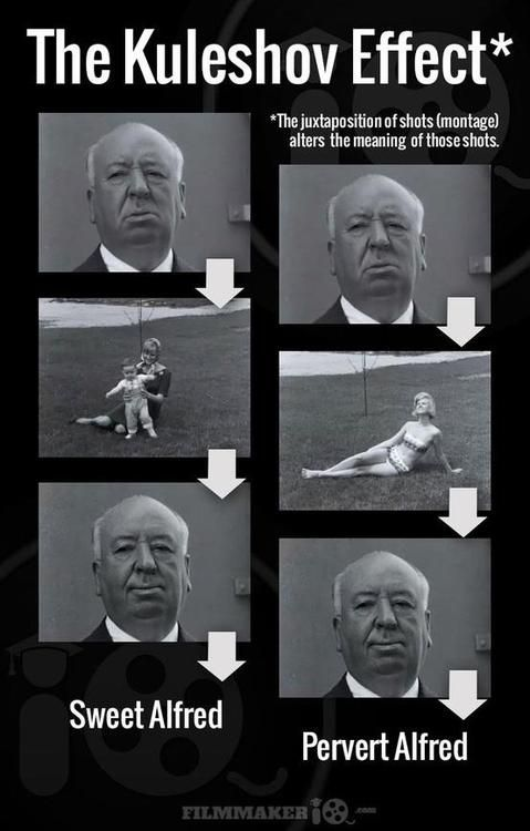 """Now look again, and realize the expression images are the same on each side --- it is the middle image that changes the context in your mind ---> that is """"The Kuleshov Effect"""""""