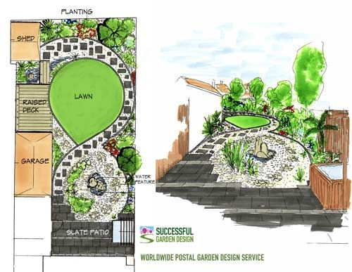 Apvalios erdv s modern garden from successful garden for Successful garden design