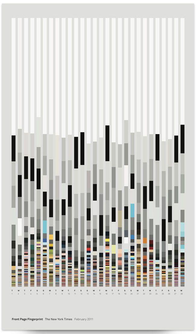 Formal Elements Colour : Best images about fingerprints and fingerprinting on