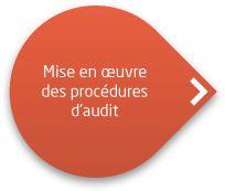 Le déroulement de la mission de certification du commissaire aux comptes | http://www.menon.fr/missions/#mission-certification-du-commissaire-aux-comptes1975