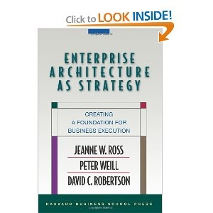 12 best it images on pinterest foundation foundation dupes and enterprise architecture as strategy creating a foundation for business execution fandeluxe Choice Image
