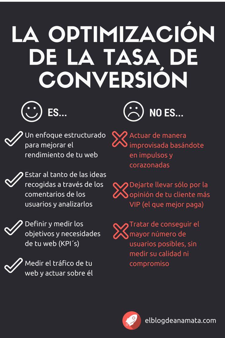 Qué es la tasa de conversión ( y qué no) #infografia #infographic #marketing