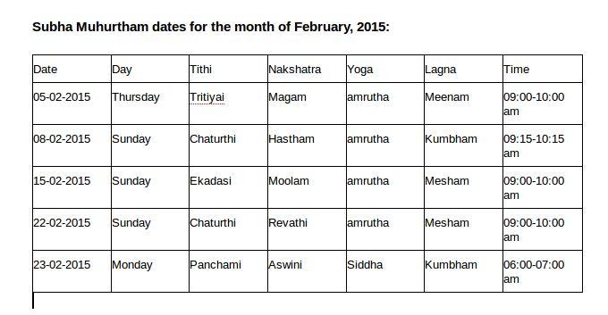 Subha Muhurtham month of February