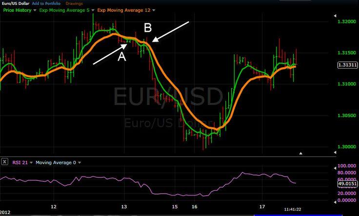 Uk forex weekly market watch