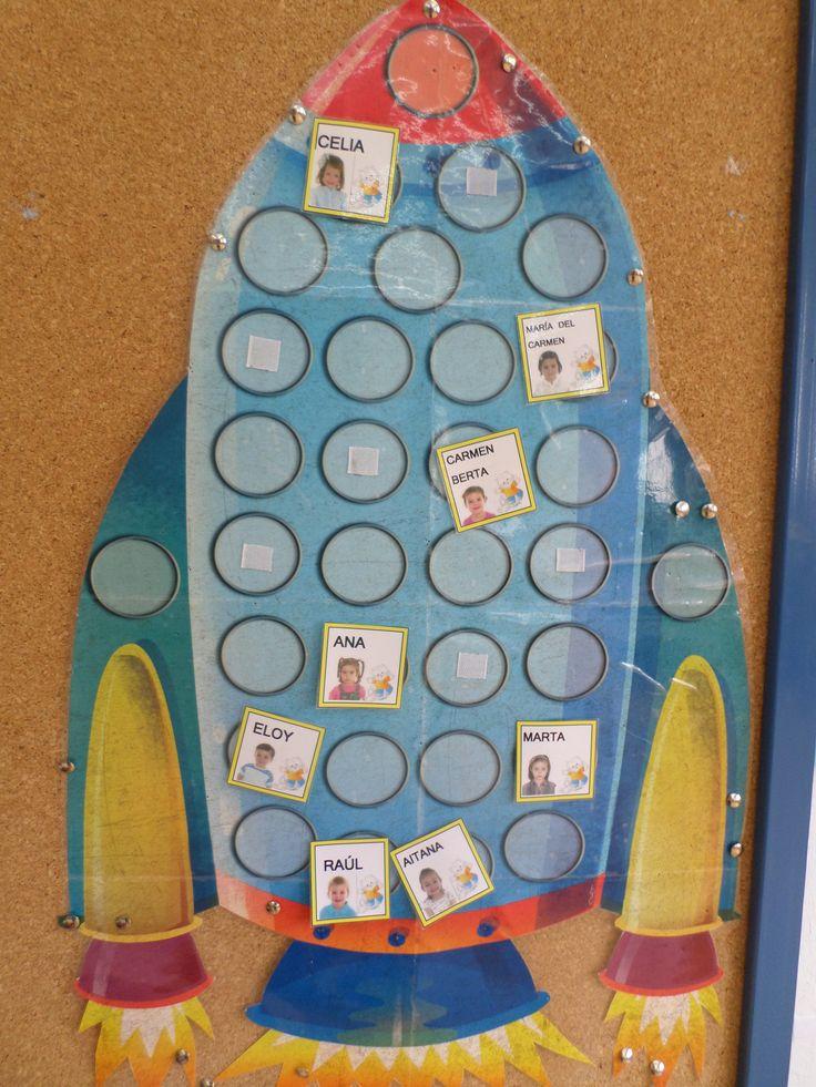 Pinterest el cat logo global de ideas for Lugares con piscina para pasar el dia