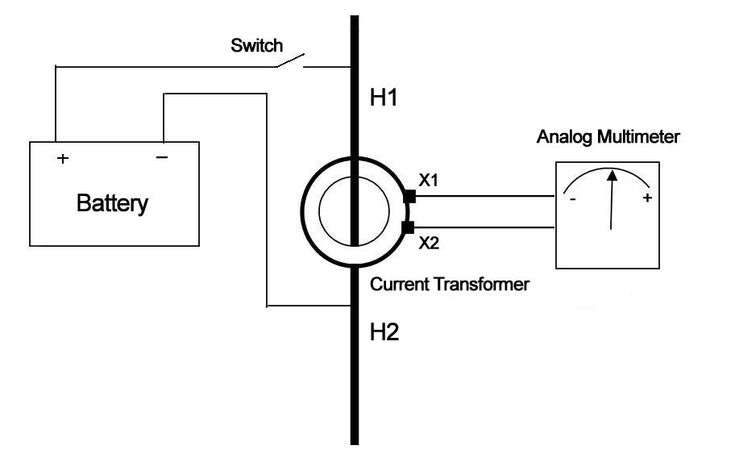 Markings On Current Transformers Have Been Occasionally