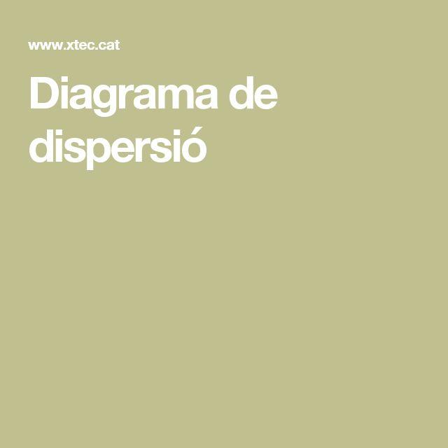 Diagrama de dispersió
