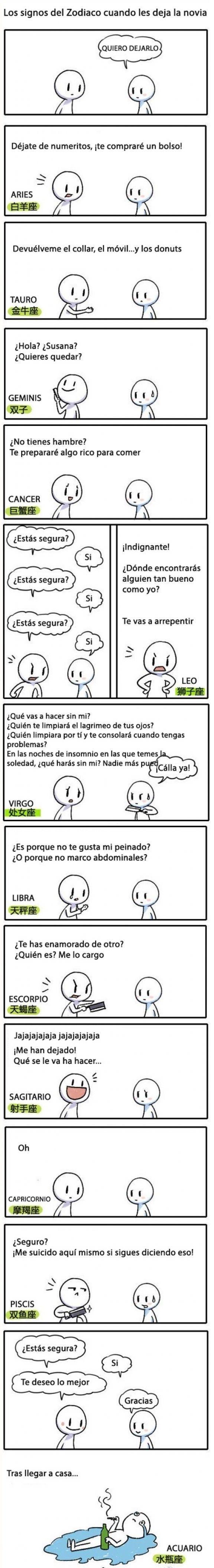 Los signos del Zodiaco cuando les deja la novia - Humor - http://befamouss.forumfree.it/?t=70653349