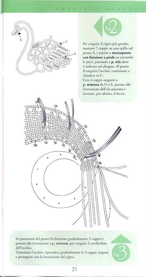 Scuola di Pizzo di Cantù 2007 - Maria Lucia Muñoz - Álbumes web de Picasa