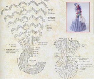 84 best crochet barbies outfit images on pinterest barbie dress 1 barbie series dress with diagram ccuart Images