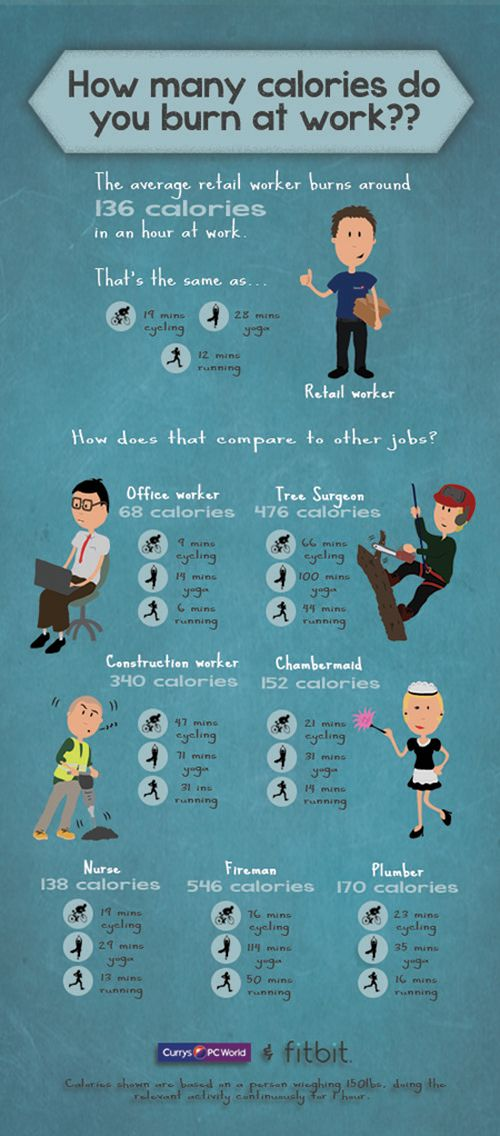 Infographic how many calories do you burn at work it How many calories do you burn doing yard work