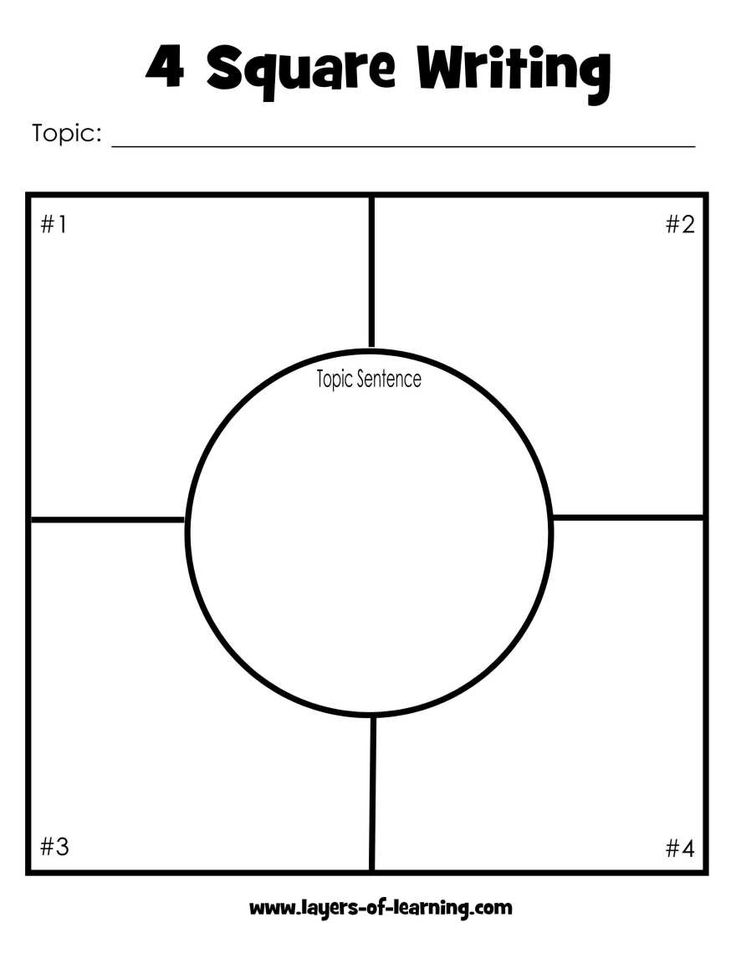 graphic organizer for report writing Five w's chart fill in each row with details that answer the question created date: 11/30/2000 9:05:37 pm.