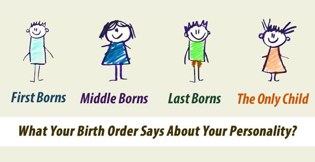 """birth order affects on personality There are many different theories by different theorists about birth order and the effect on personality alfred adler was a psychologist and theorist that were well known for his theories about birth order determining a person's personality adler was classified as the """"individual psychology ."""