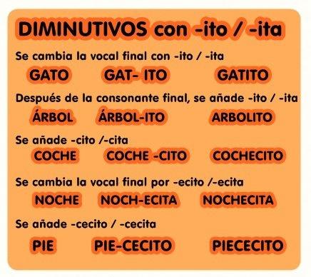 Diminutivos con -ito/ -ita