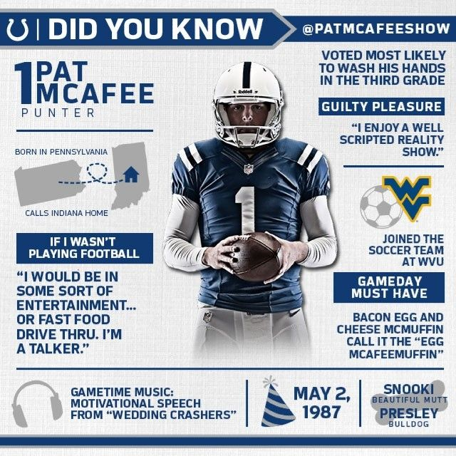Infographic Ideas infographics indianapolis : 1000+ images about Colts Infographics on Pinterest | Infographics ...