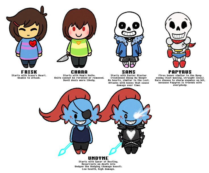 Because I'm a nerd and also Afterbirth came out on Halloween, I decided to draw some Undertale charcters in a similar style - and then came up with gameplay details for all of them that matches their...