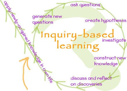 A master teacher on inquiry-based science learning shares her insights on the balance between fun and challenging activities. | Eric Sheninger