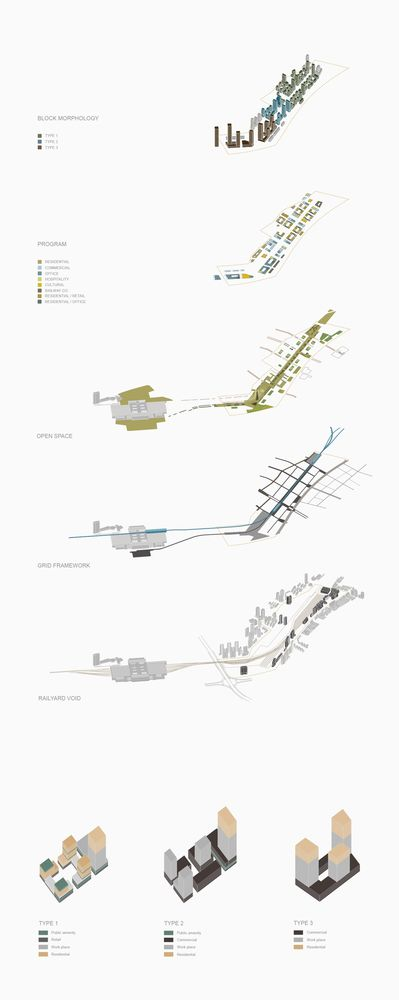 Gallery of Harvard GSD Students Win International Urban Design Competition for Shanghai Rail Station - 14