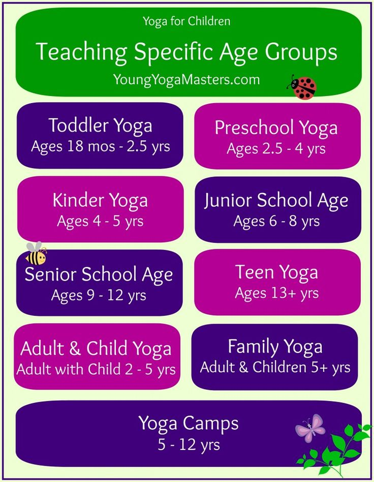 I Need Your Advice for Kids Yoga with Different Age Groups? | Young Yoga Masters