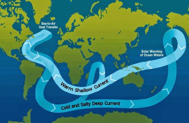 Amazing Geology: Thermohaline circulation (THC)