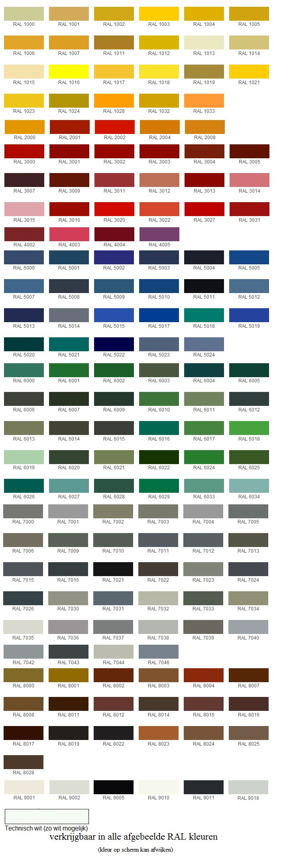 overzicht alle beschikbare ral kleuren 6011 voor badkamer 5024 voor keuken