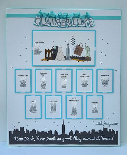 New York themed table plan