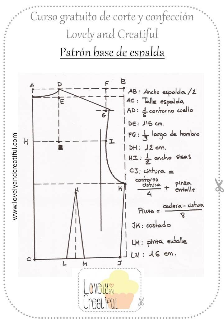 Hoy os traigo otra lección básica del curso de corte y confección. Voy a ayudaros a dibujar un patrón base de espalda. En el próximo post os enseñaré a dibujar el delantero. Es muy útil saber dibuj…