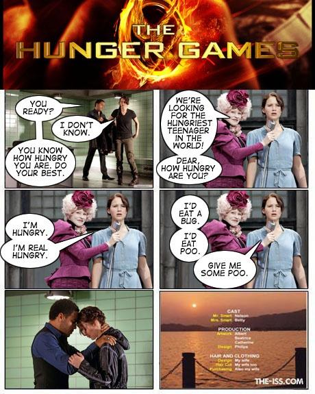 The Hunger Games RecutThe Hunger Games, Games Recut
