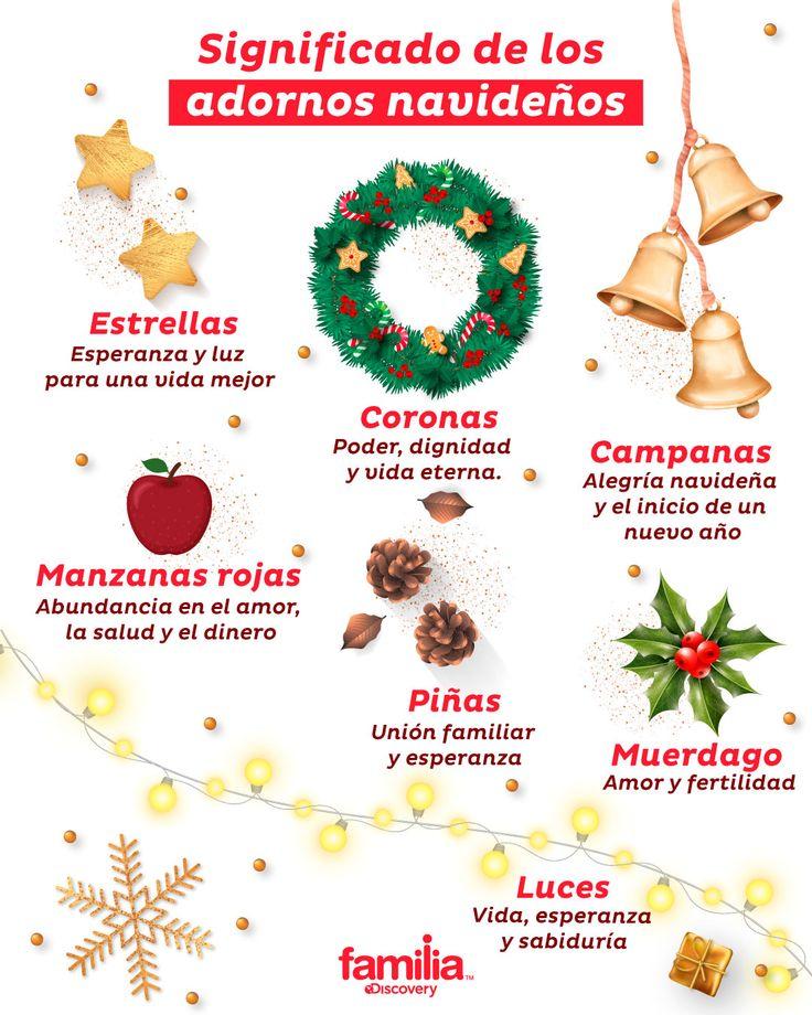 Estrellas, coronas, campanas. Muchos de ellos los encontramos en ésta época, pero ¿qué significado tienen? Home Health, Christmas Time, Xmas Ideas, Hope Love, Red Apple, Fertility, Wreaths, Christmas Ornaments, Tinkerbell