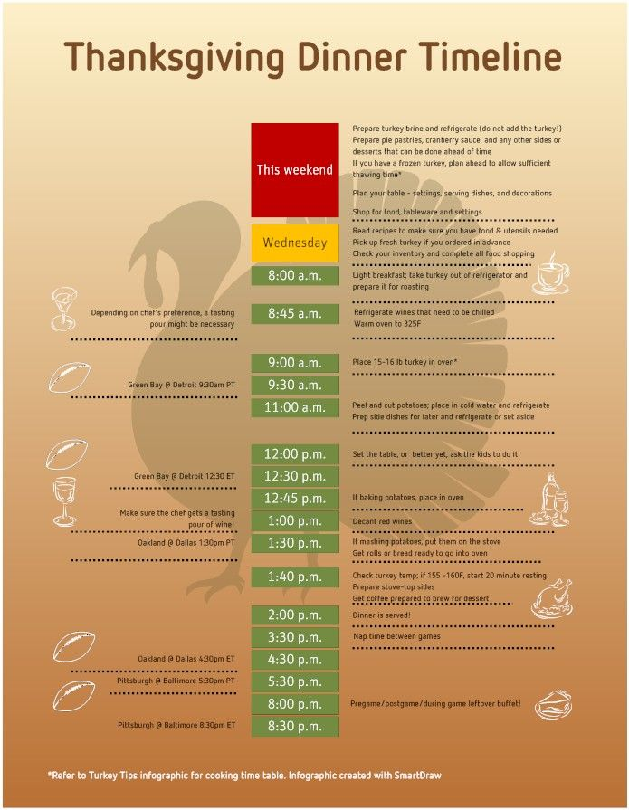 cook smart infographics pictures   it to your serving time and time zone, but these two infographics ...