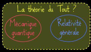 Graphisme : La Théorie du Tout en interaction rien que pour Vous? Par ici...